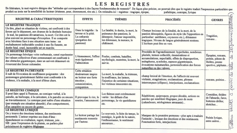 les_registres.jpg