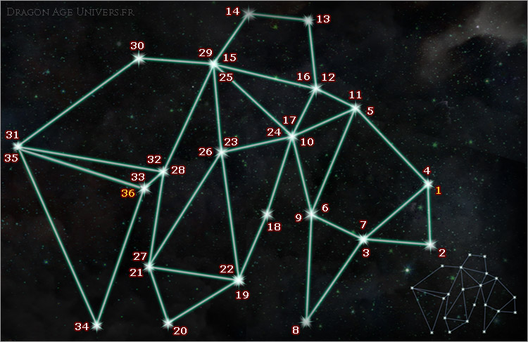 Constellation: Fulmenos