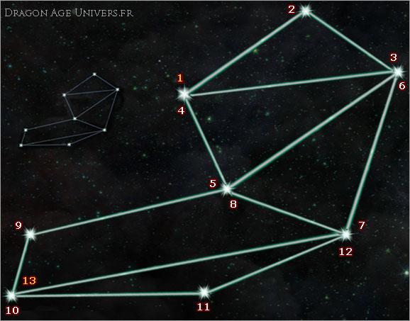 astrarium Côte orageuse