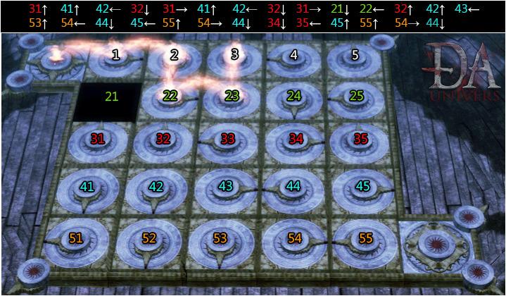 solution puzzle DLC Le prisonnier de la Pierre