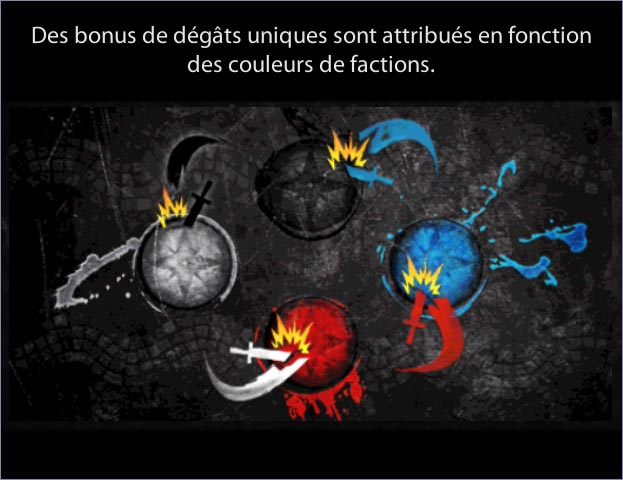 Heros of Dragon Age bonus faction