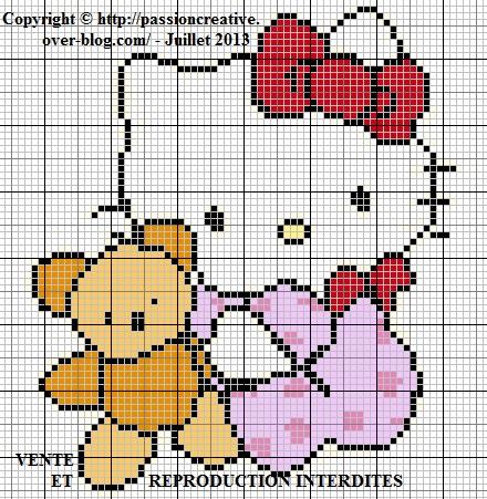 http://www.archive-host.com/count-2096925-Hello_Kitty_et_nounours.jpg